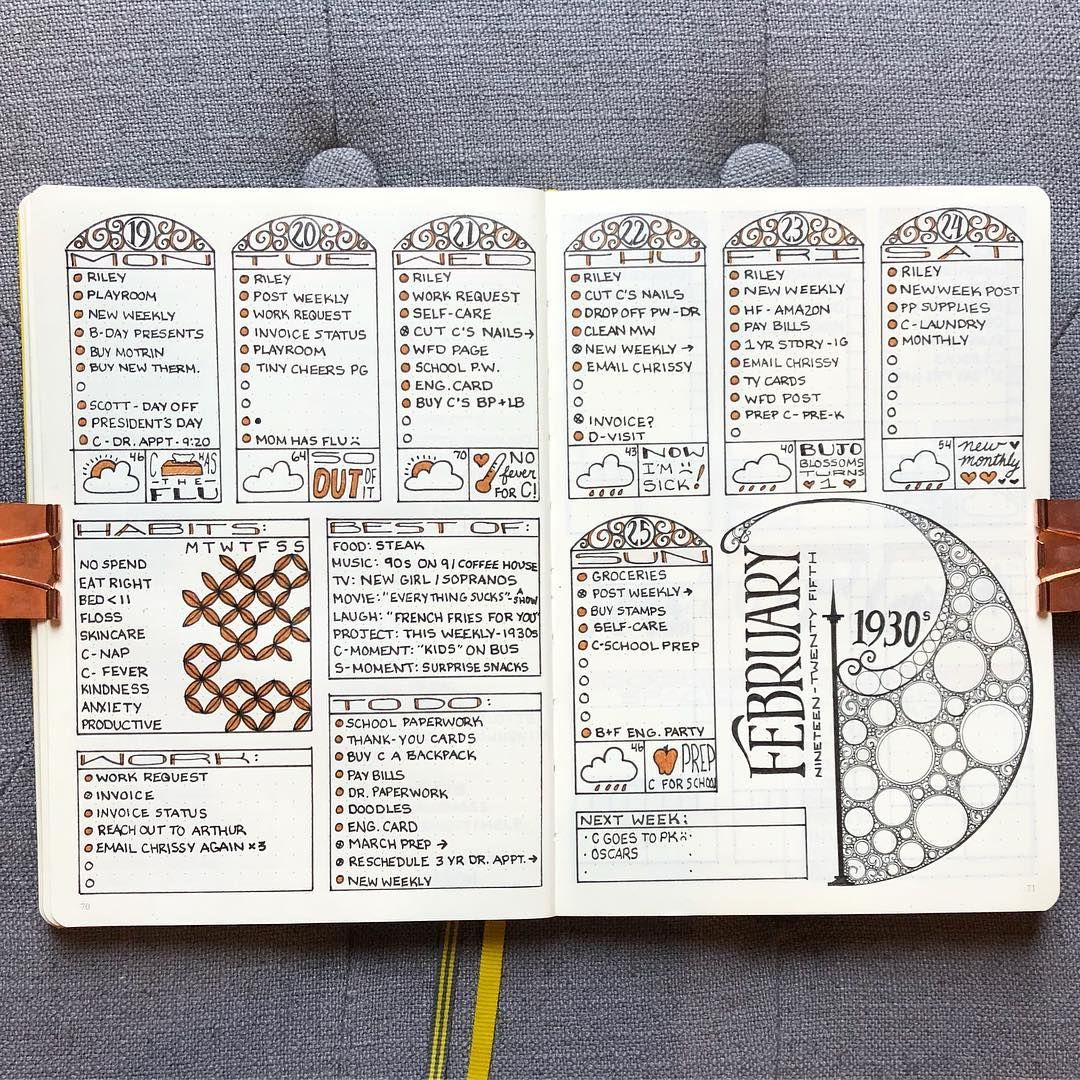 Interview Nicole Barlettano Bujo Blossoms My Inner Creative Bullet Journal Aesthetic Bullet Journal Ideas Pages Bullet Journal