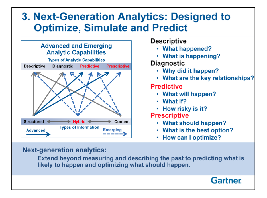 16539fb8173a55d0016c43883d4fa923 Qué es Big Data Analytics y por qué está cambiando todo