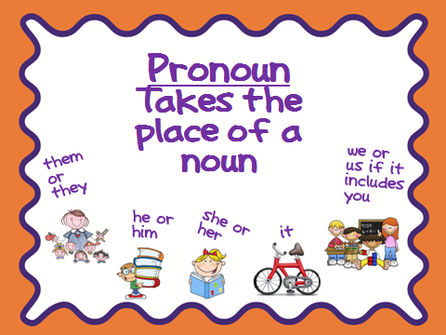 great explanations as to why we use pronouns in speaking and  contoh soal essay giving opinion opinion soal contoh asking essay giving proposal essay introduction kalдplarд essay on educational experience projects
