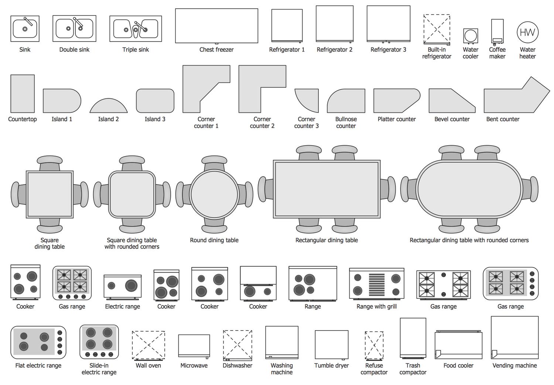 Design Elements Kitchen Dining Room Kitchen Floor Plans Floor Plan Symbols Floor Plan Design