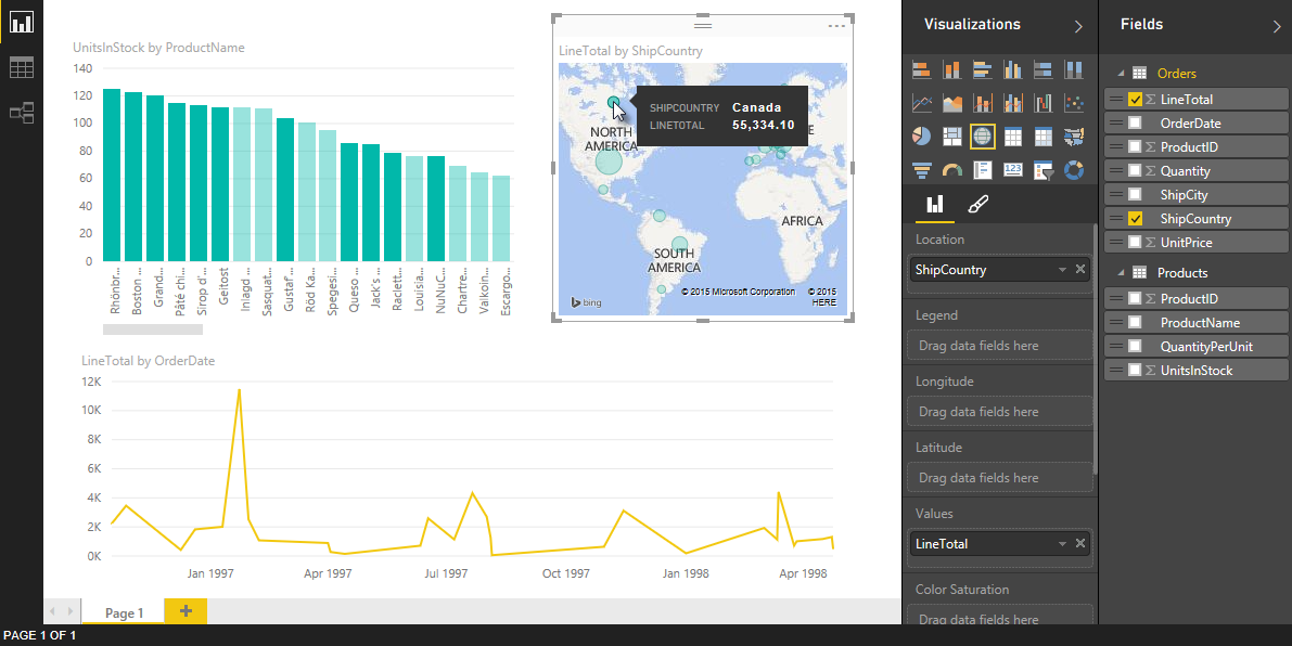 Tutorial: Analyzing sales data from Excel and an OData feed | Microsoft Power BI