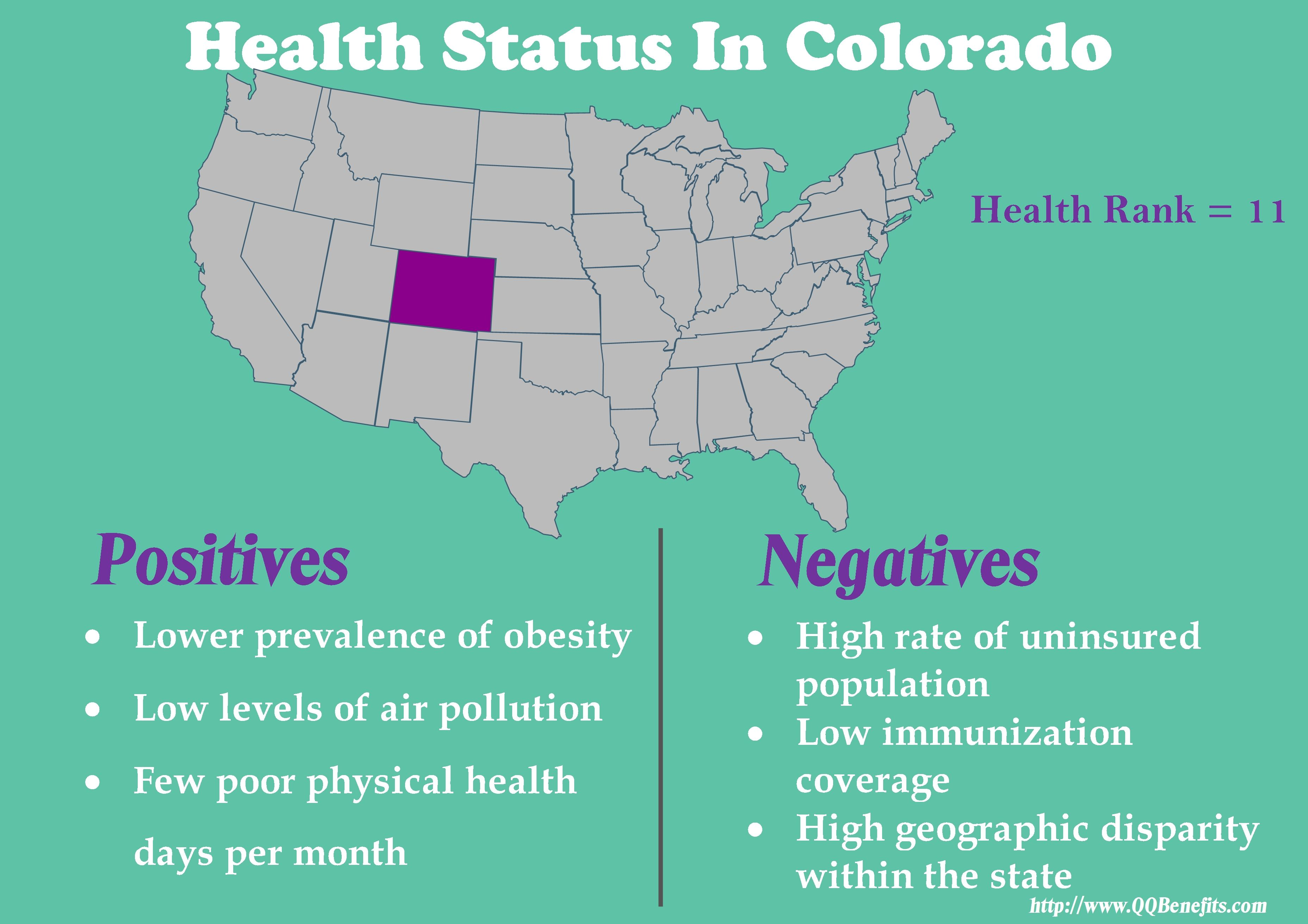 Affordable Health Insurance In Colorado Affordable Health