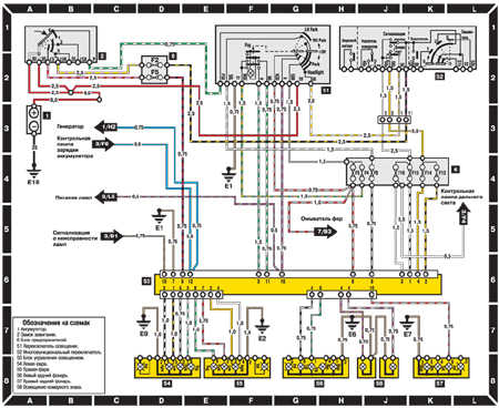 Mercedes W124 Wiring Diagrams Car Electrical Wiring Diagram Electrical Wiring Diagram Mercedes W124 Windscreen Wipers