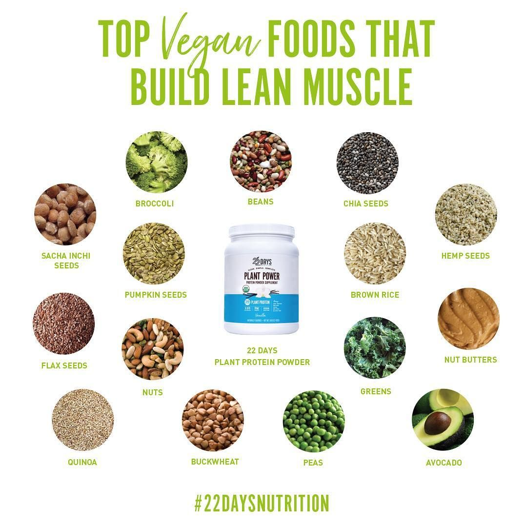 351 Likes 8 Comments 22 Days Nutrition 22daysnutrition On Instagram Who Says That You Can Vegan Protein Sources 22 Days Nutrition Plant Protein Powder