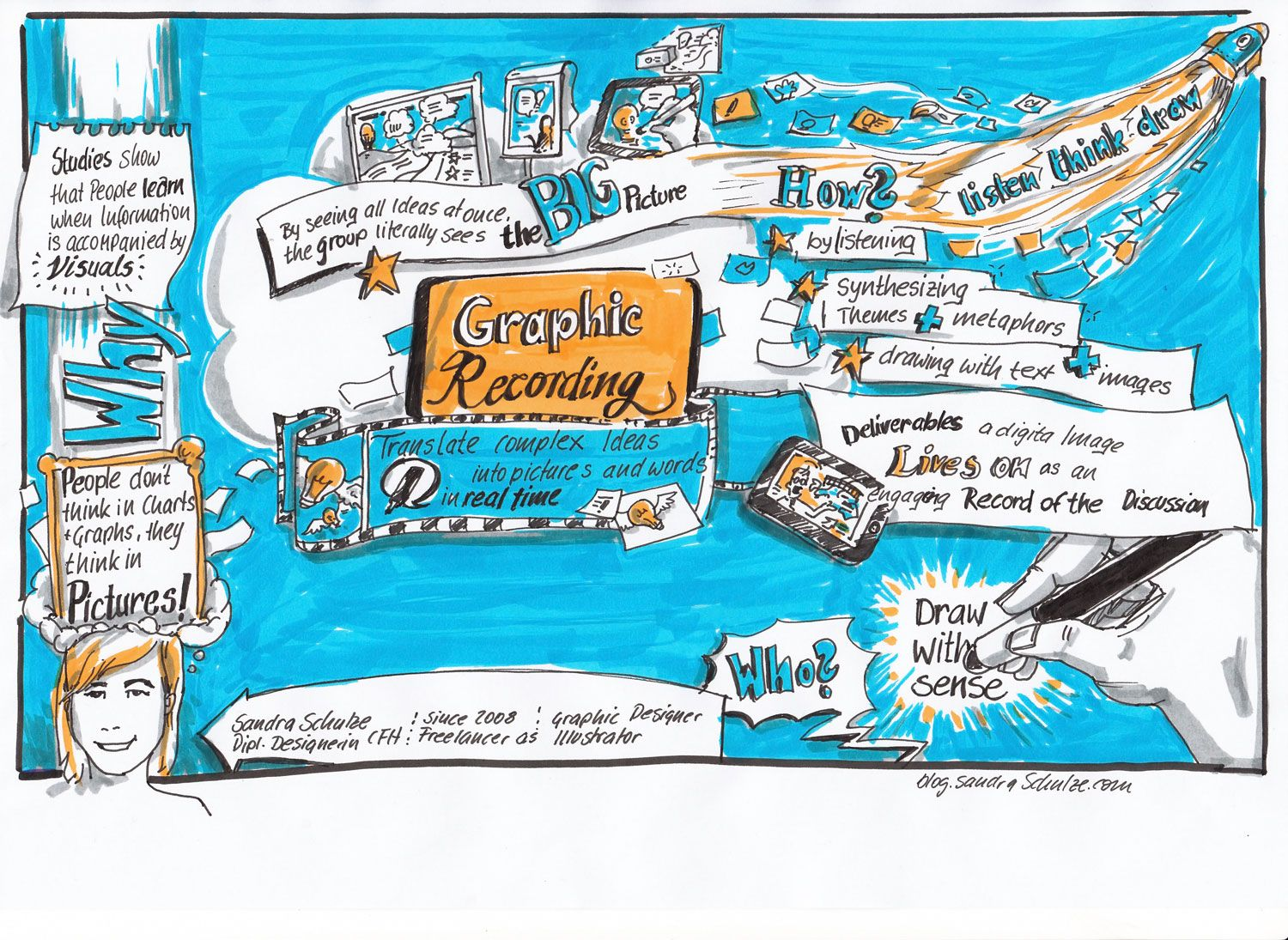 Why Graphic Recording?