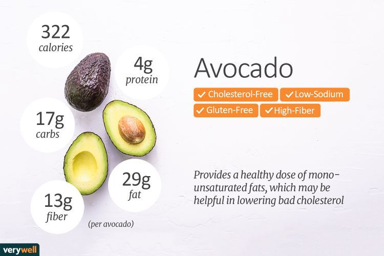 Are Avocados a Good Choice for a Healthy Diet?