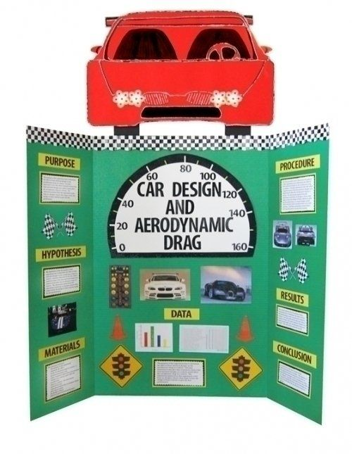 Make a Science Fair Project about Aerodynamics: Car Design Poster Ideas for Kids