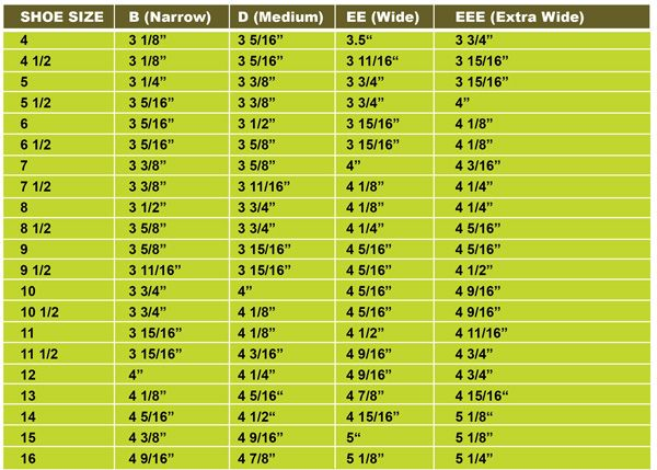 Mens Width Chart Baby Shoe Sizes Shoe Size Baby Shoes