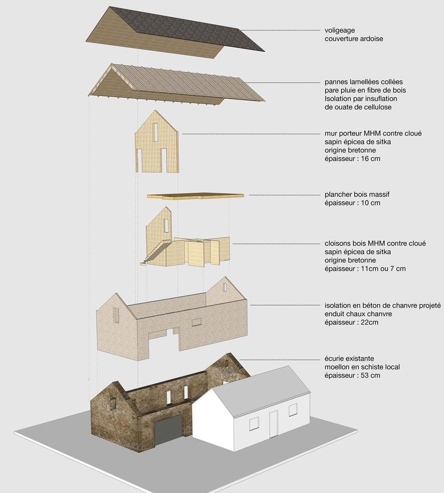 Httpswwwatelierphilippemadecfrarchitecturemaisonslecurie - Ventilation d une maison