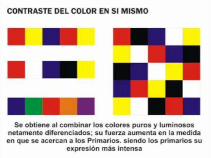 Como Aclarar Y Oscurecer Los Colores Pintar Al Oleo Net Cursos Gratis De Dibujo Y Pintura Al Oleo En Videos Color Mixing Painting Art Lesson Learn To Paint