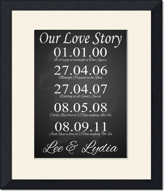 1st Wedding Anniversary Our love Story date vintage by Words2Art, £7.99
