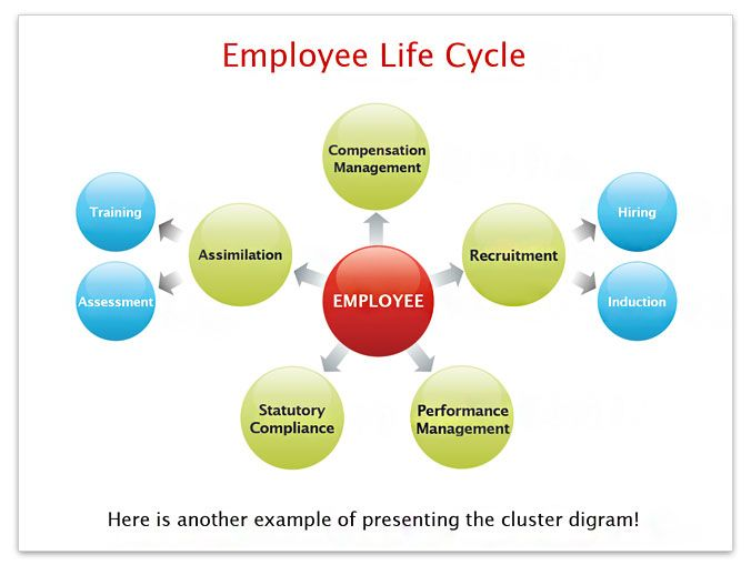 Example use of a 3d cluster diagram keynote products powerpoint example use of a 3d cluster diagram keynote products ccuart Choice Image