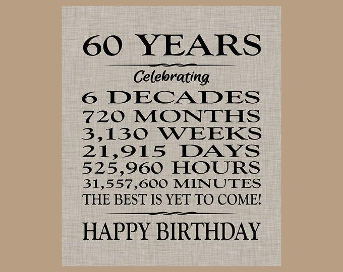 60th Birthday Poster 60th Birthday Party Decor 60 Birthday Etsy 60th Birthday Poster 60th Birthday Cards 60th Birthday Ideas For Dad