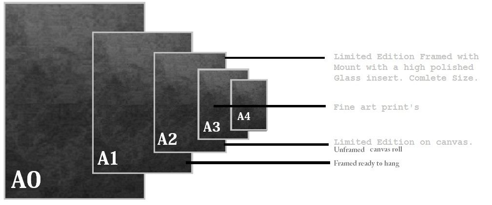 PAPER SIZES A1, A2, A3, A0 CONVERTED TO INCH AND CM | WAVA News ...