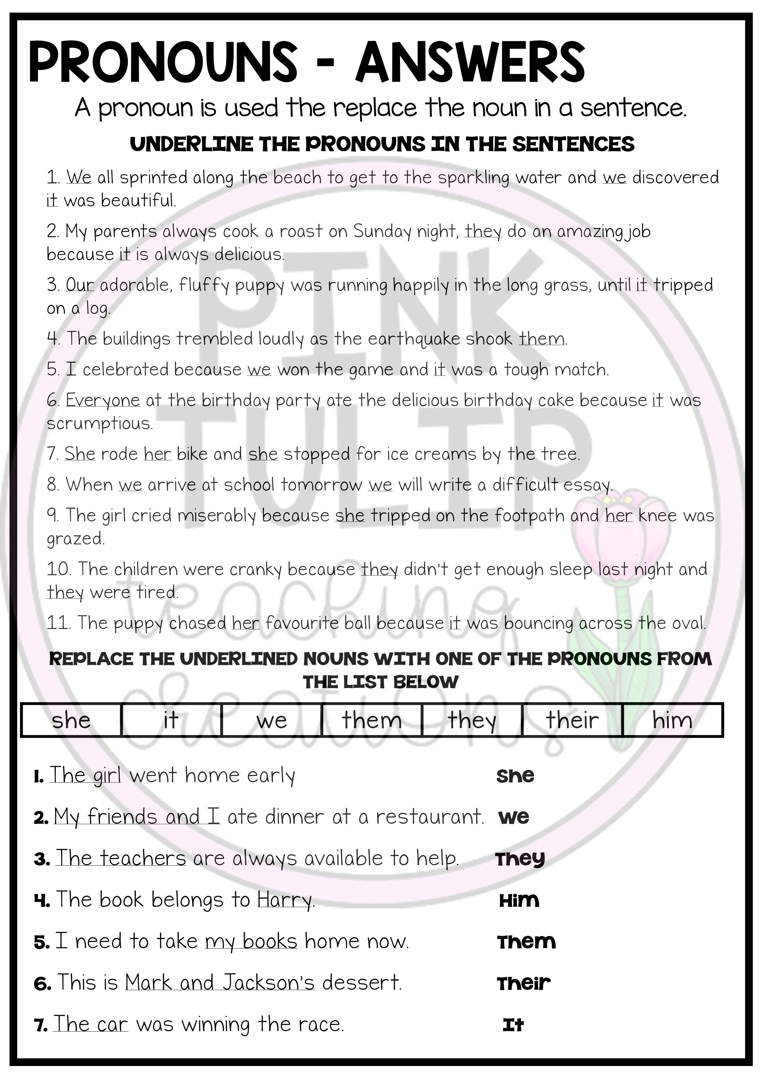 A Workbook Consisting Of Worksheets About The Parts Of
