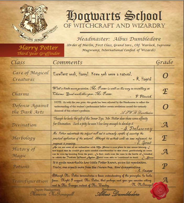 Harry Potter's Report Card by jgurlpunkrck deviantart com on