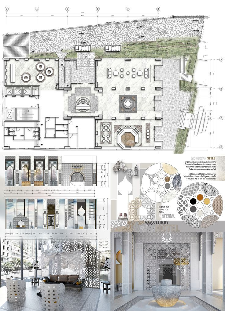 Pin by pooja on id restaurant interior design for Design hotel 5
