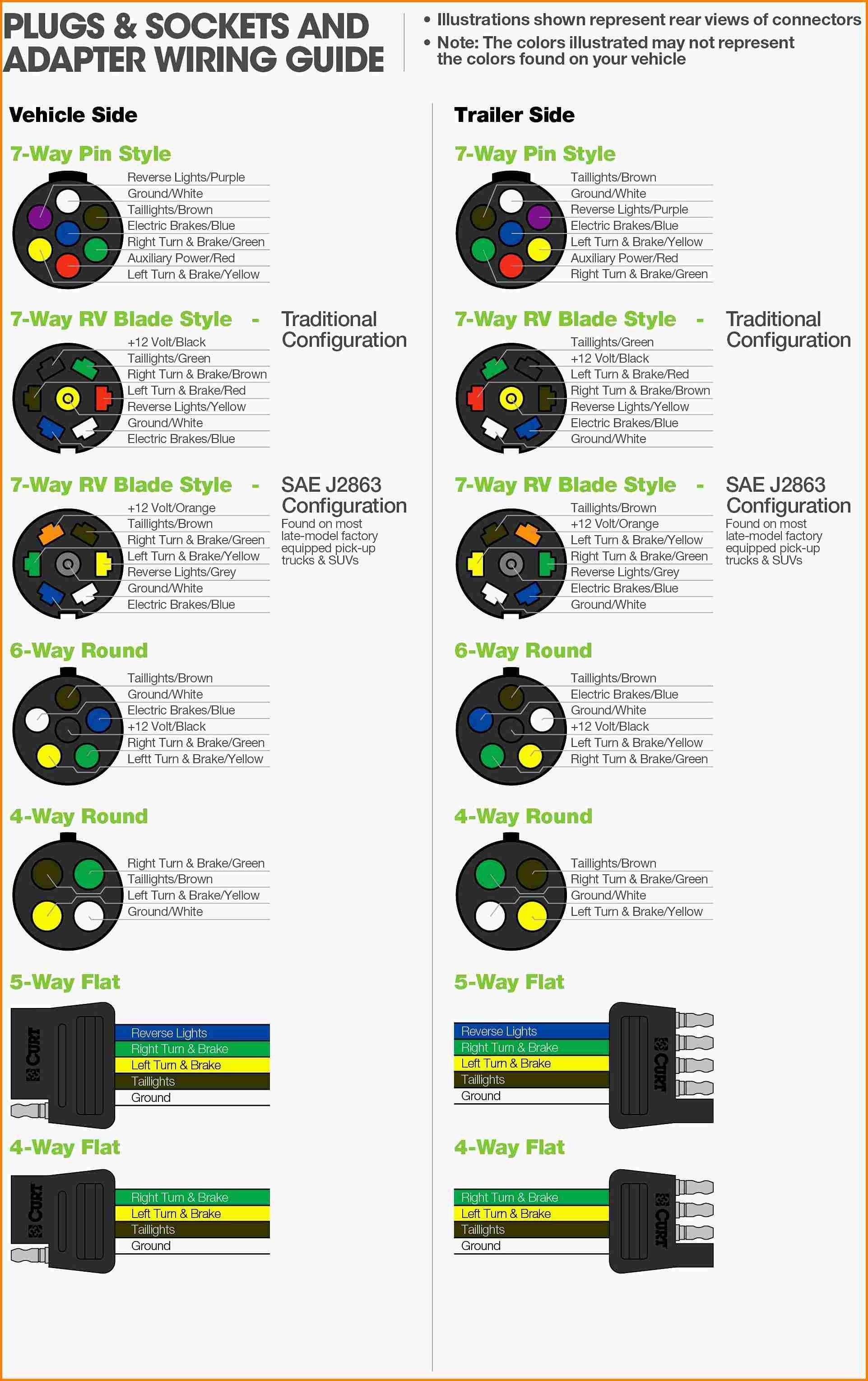 Towing 4-Way Flat To 7-Way Round Blade Truck//Trailer Wiring Adapter
