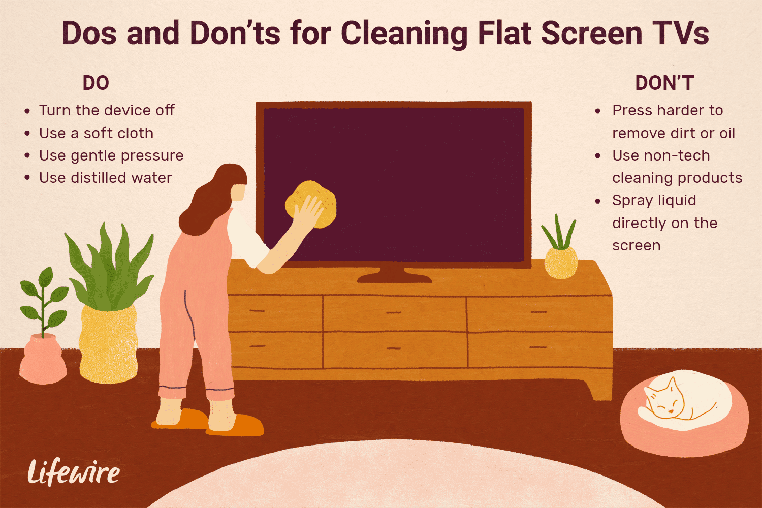 Are You Cleaning Your Flat Screen Tv Or Computer Monitor Correctly Clean Flat Screen Tv Clean Tv Screen Flat Screen