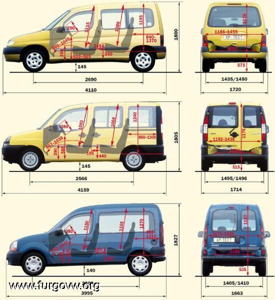 Medidas interiores de las furgos esquemas cortinas kangoo pinterest mini camper camper - Medidas interiores furgonetas ...
