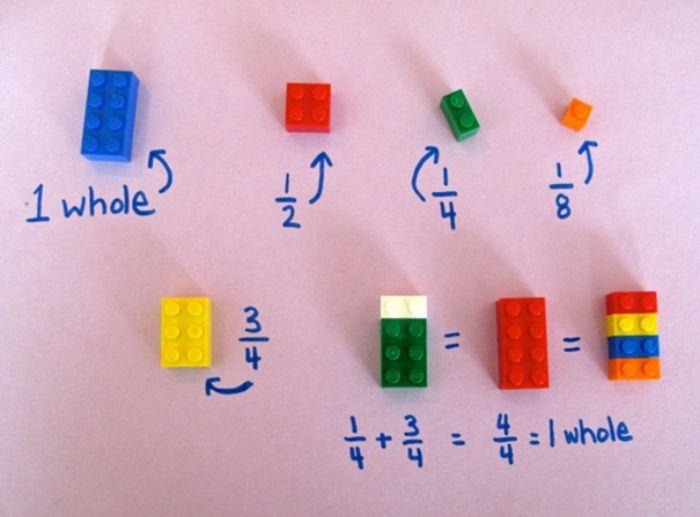 Des Legos Pour Enseigner Les Maths Cette Enseignante A De La Suite Dans Les Idees Demonstration Apprendre Les Maths Mathematiques Pour Enfants Enseignement Des Mathematiques