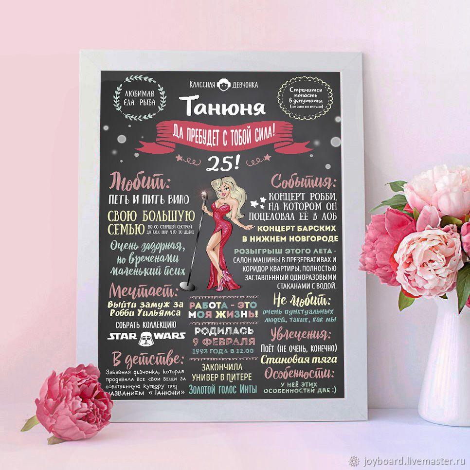 Постеры на день рождения женщине