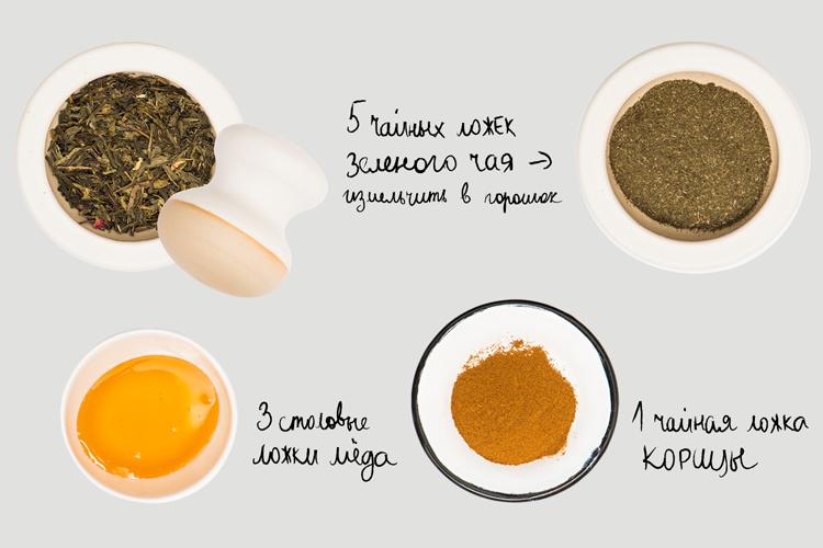 Рецепты обертывания похудения