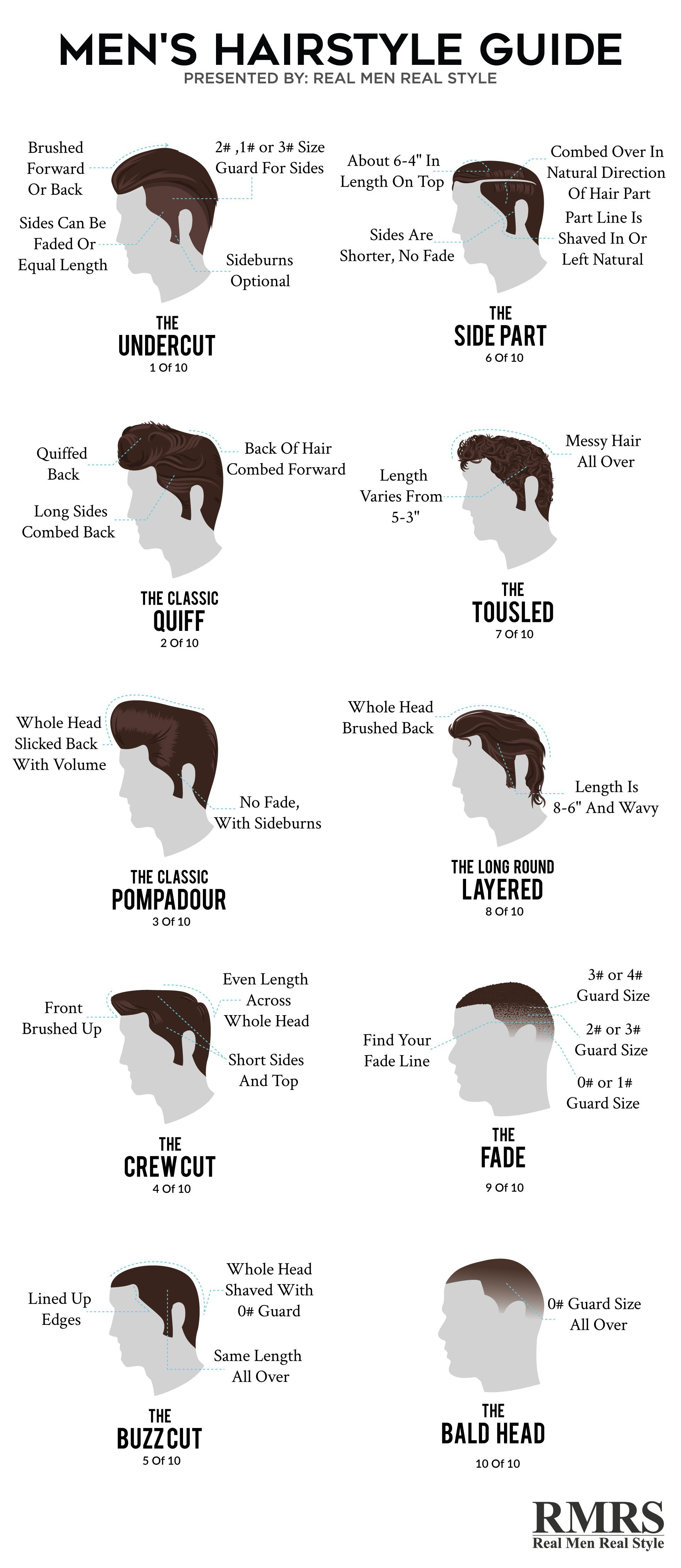 The 10 Best Hair Styles For Men Grooming Infographics