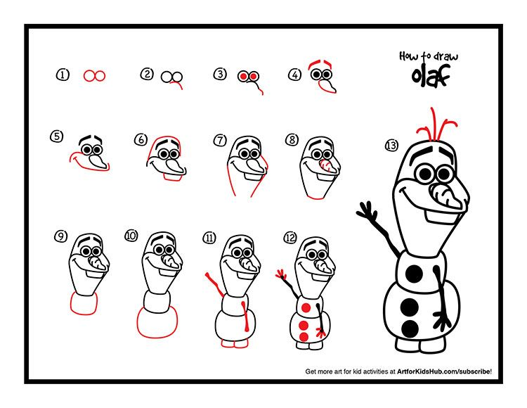 Simple step by step for kids on how to draw olaf