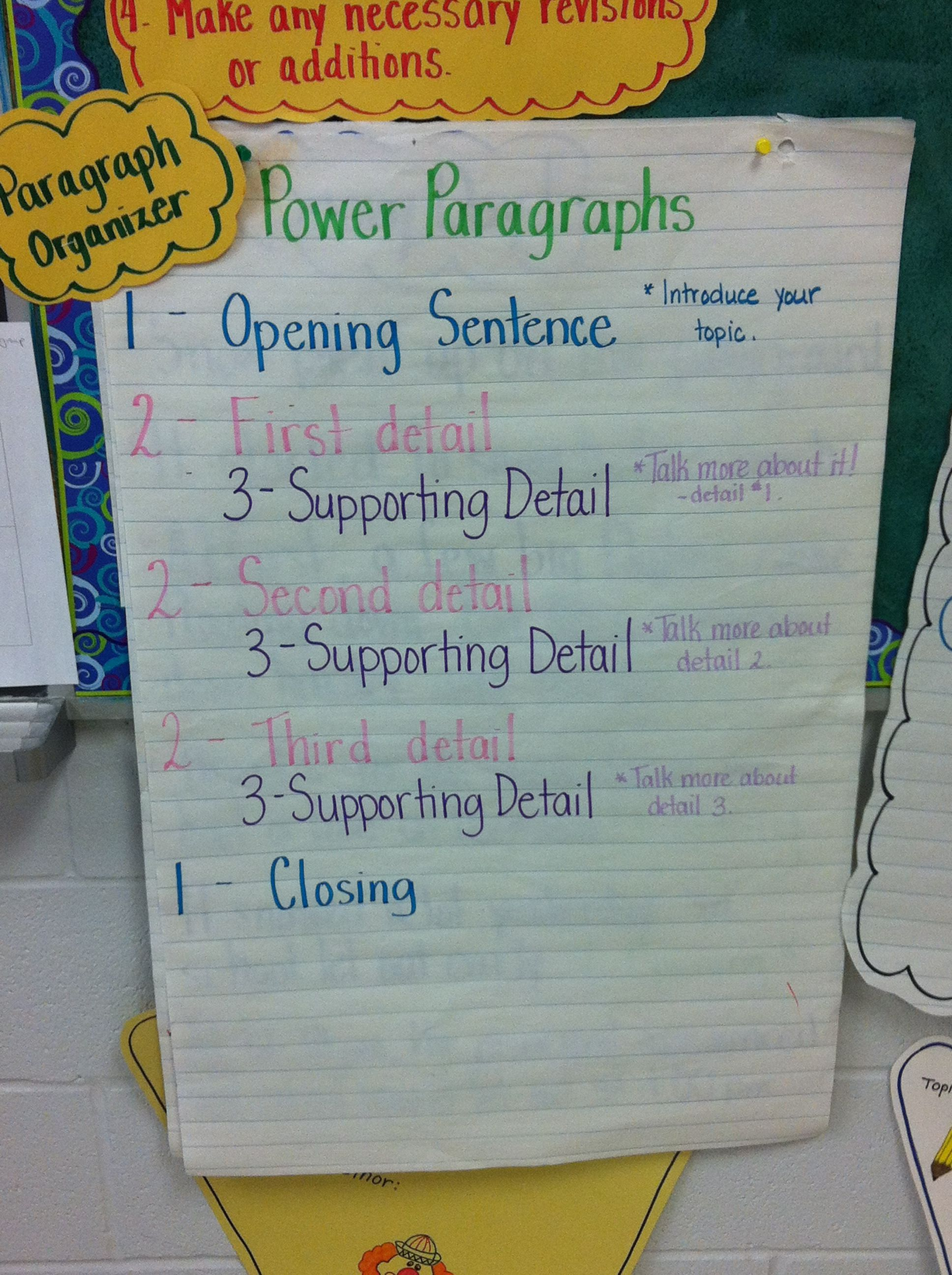 Gr 3 4 Class Anchor Chart Power Paragraph 1 2 3 2 3 2 3