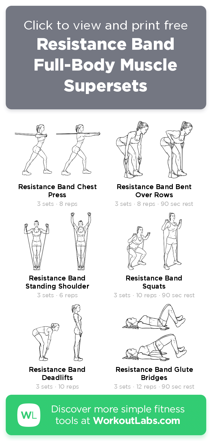 Resistance Band Full Body Muscle Supersets Workoutlabs Fit In