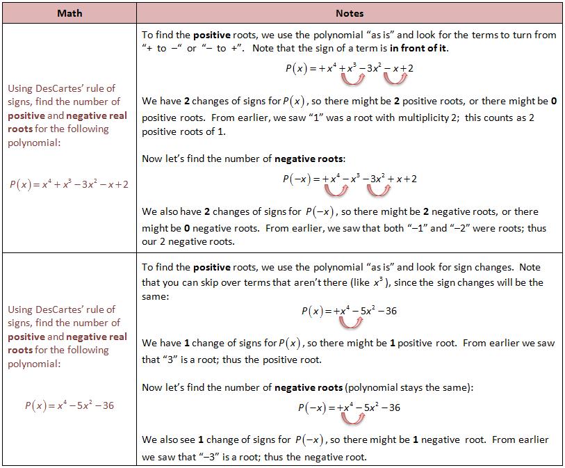 Descartes' Rule of Signs - Kuta Software