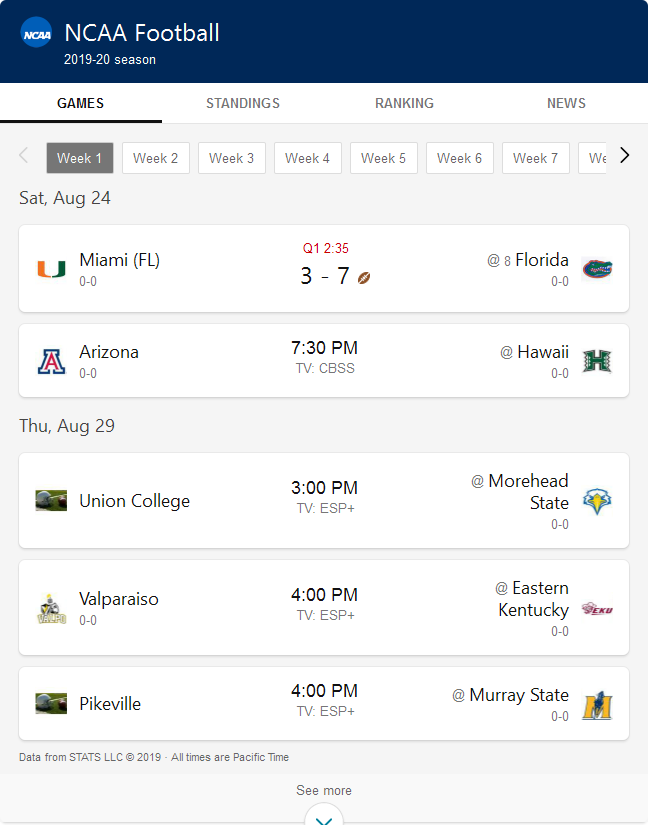 Find The Latest Scores Standings And News For Ncaa Football On Bing Espn College Football College Football Scores College Football Schedule
