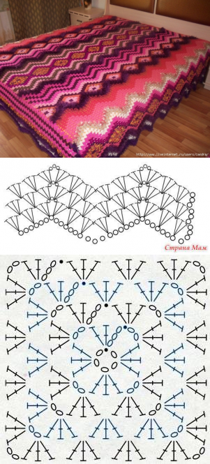 All crochet:Blanket pattern...♥ Deniz ♥: | Crochet telar y lanas ...
