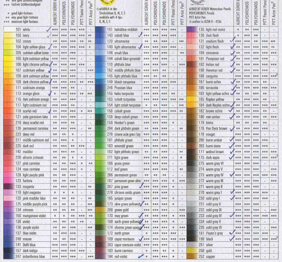 Pastel Pencil Colour Charts Faber Castell Color Chart Copic