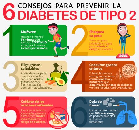 Licuados para Reducir la Diabetes Tipo 2 | diabetis 2