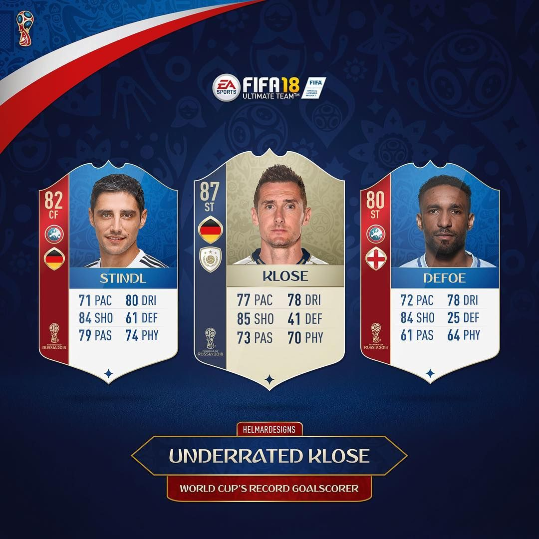 Miroslav Klose Holds The Record For The Most World Cup Goals In The Competitions History Yet The Stats On His New World Cup Fifa Ea Sports Fifa Miroslav Klose