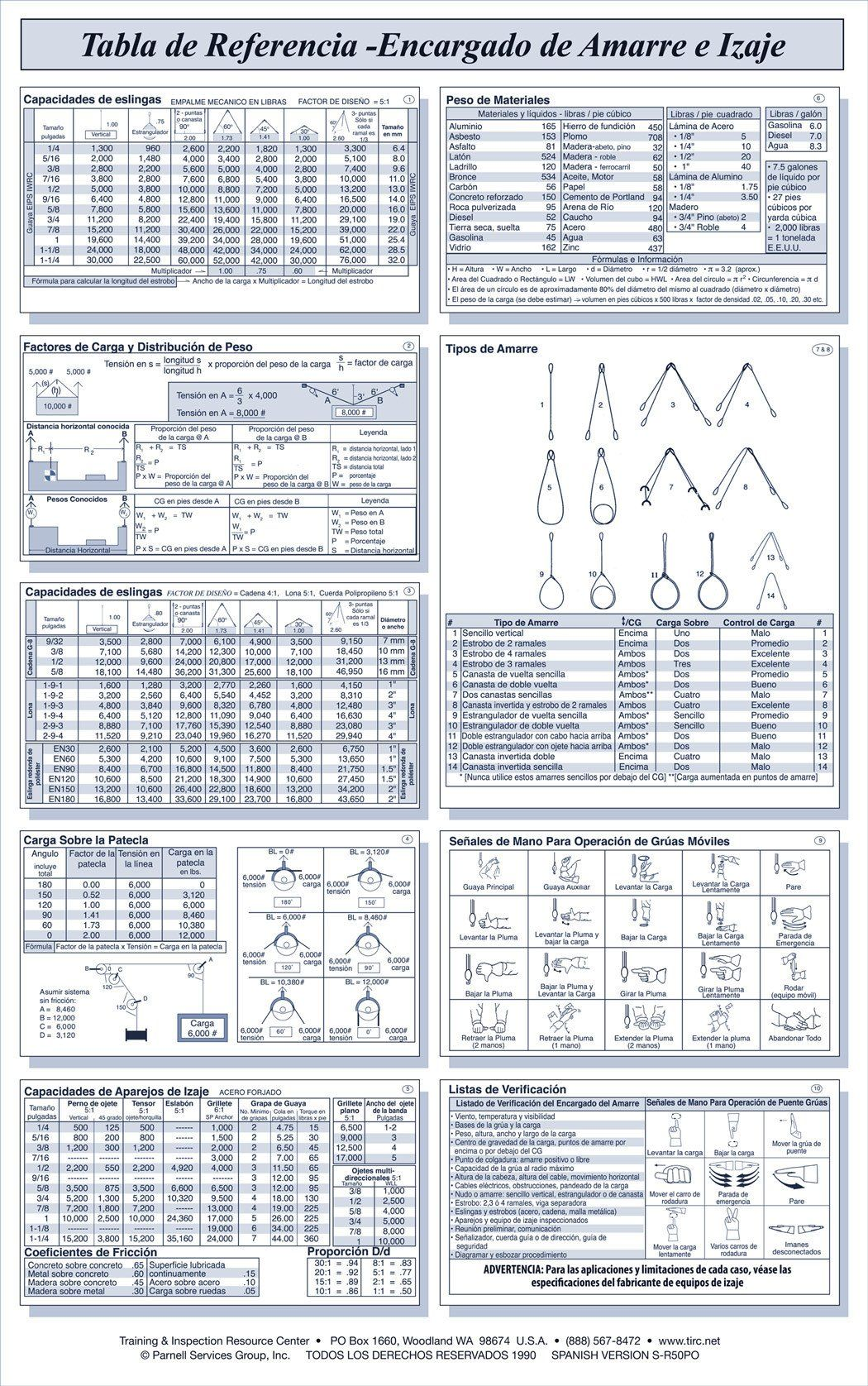 Journeyman Rigger Reference Chart  Poster   Item 9210