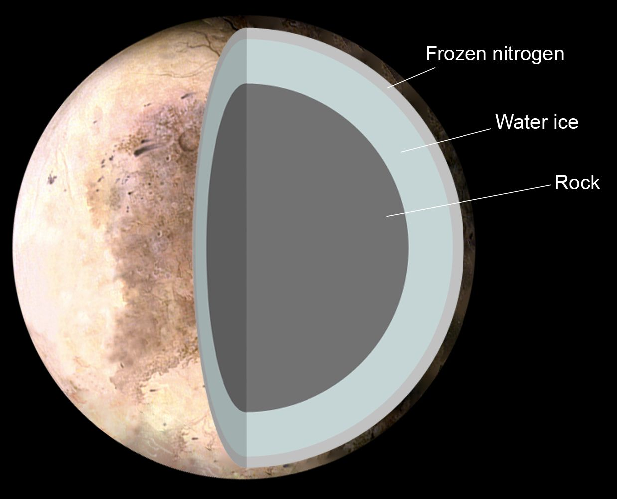 Image result for how to make a 3d model of planet pluto