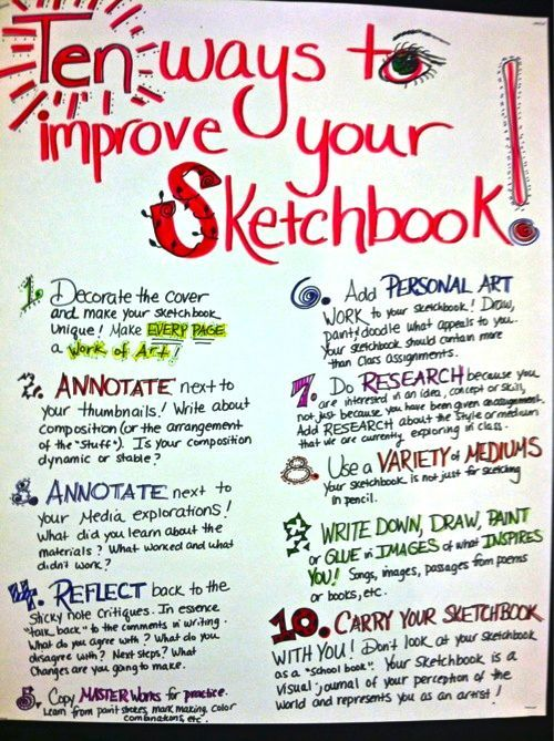 10 ways to improve your sketchbook #arttherapy #arttherapist #art #therapy #painting #sketching #sketchbook #erinffado #youwillbearwitness #fightingforafuture