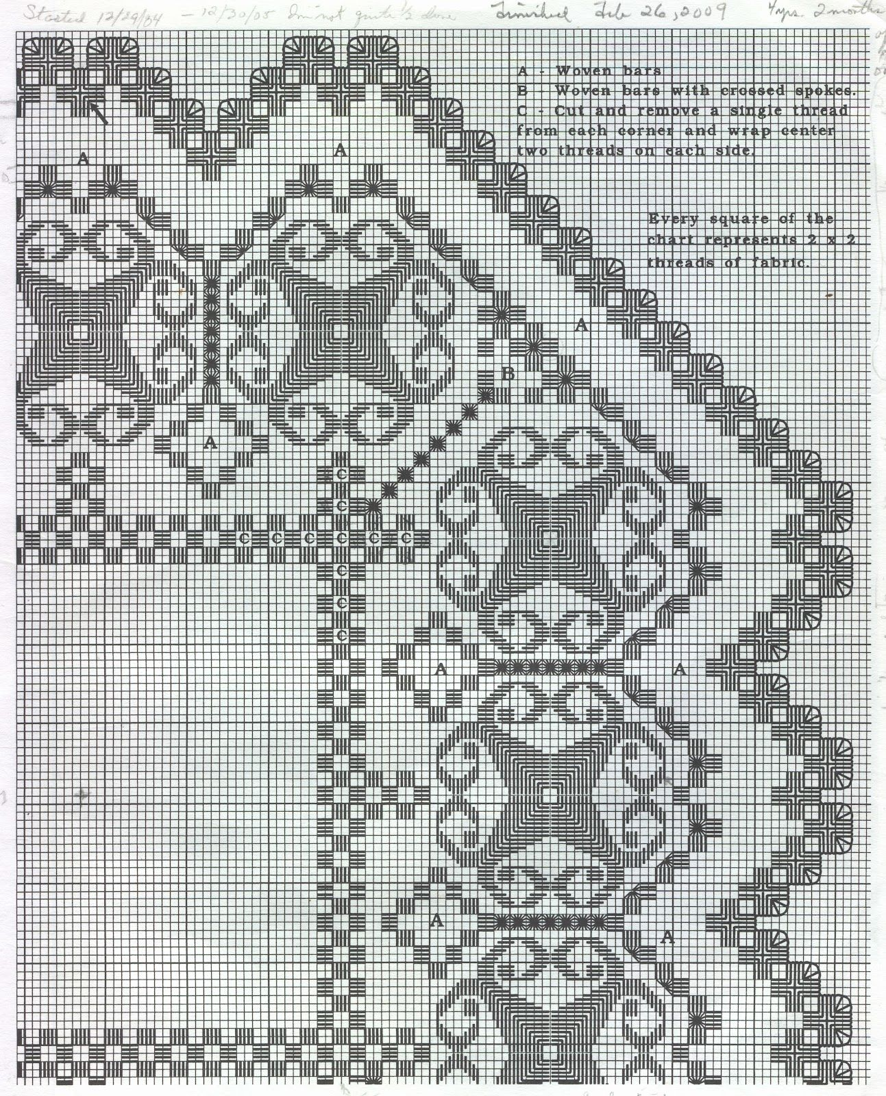 Hardanger patterns free one of the patterns my mom has used