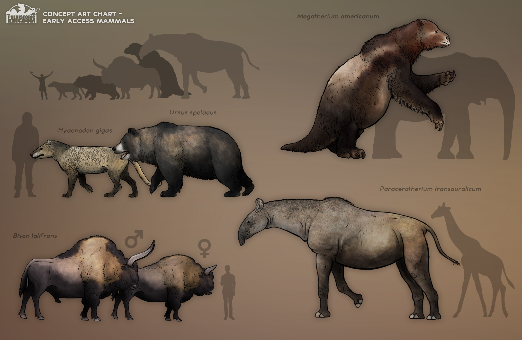 Prehistoric kingdom official blog for extinct animals creatures ice age also rh pinterest