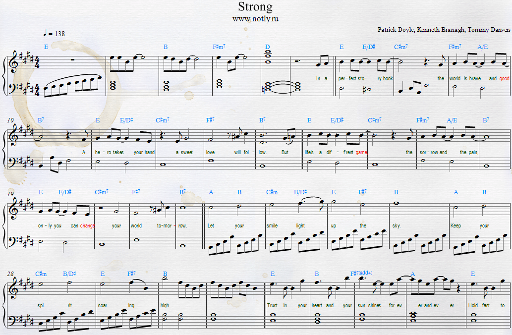 Cinderella Strong Free Piano Sheets By Sonna Rele 2015 Music