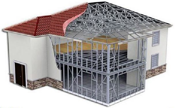light steel frame houses allow you to add