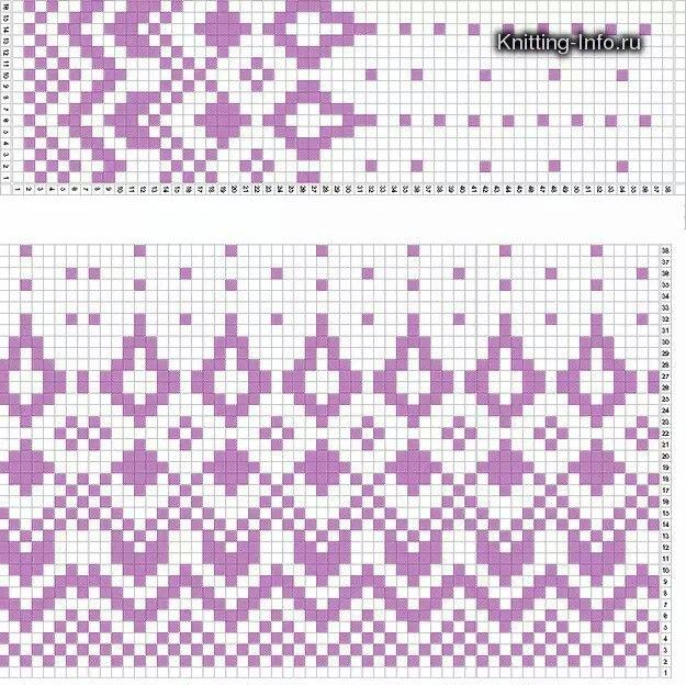 Pin de asha kathrecha en embroidery | Pinterest | Mochilas, Mochilas ...