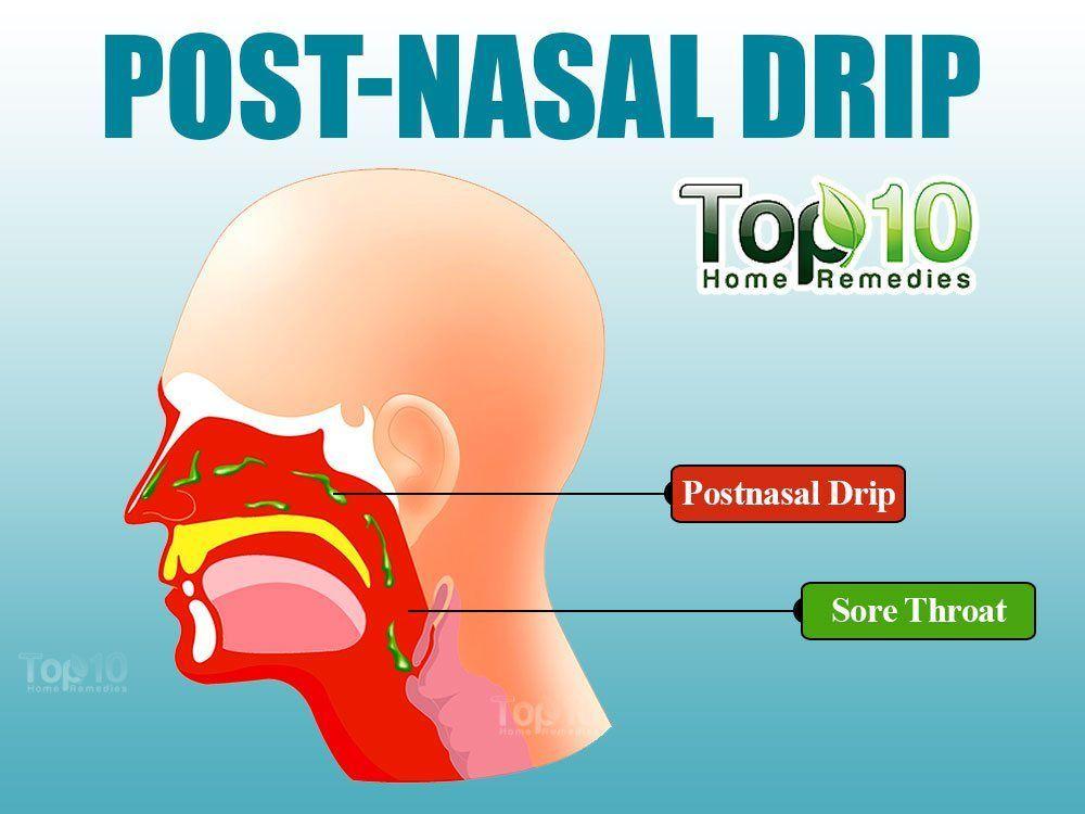 22++ Yoga for post nasal drip inspirations