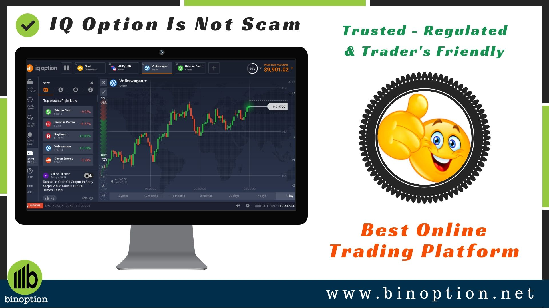 Iq option online trading trading charts trading