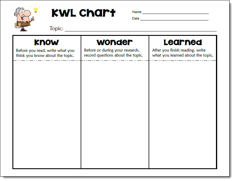 Click the link below to find this free KWL chart Students record – Kwl Chart