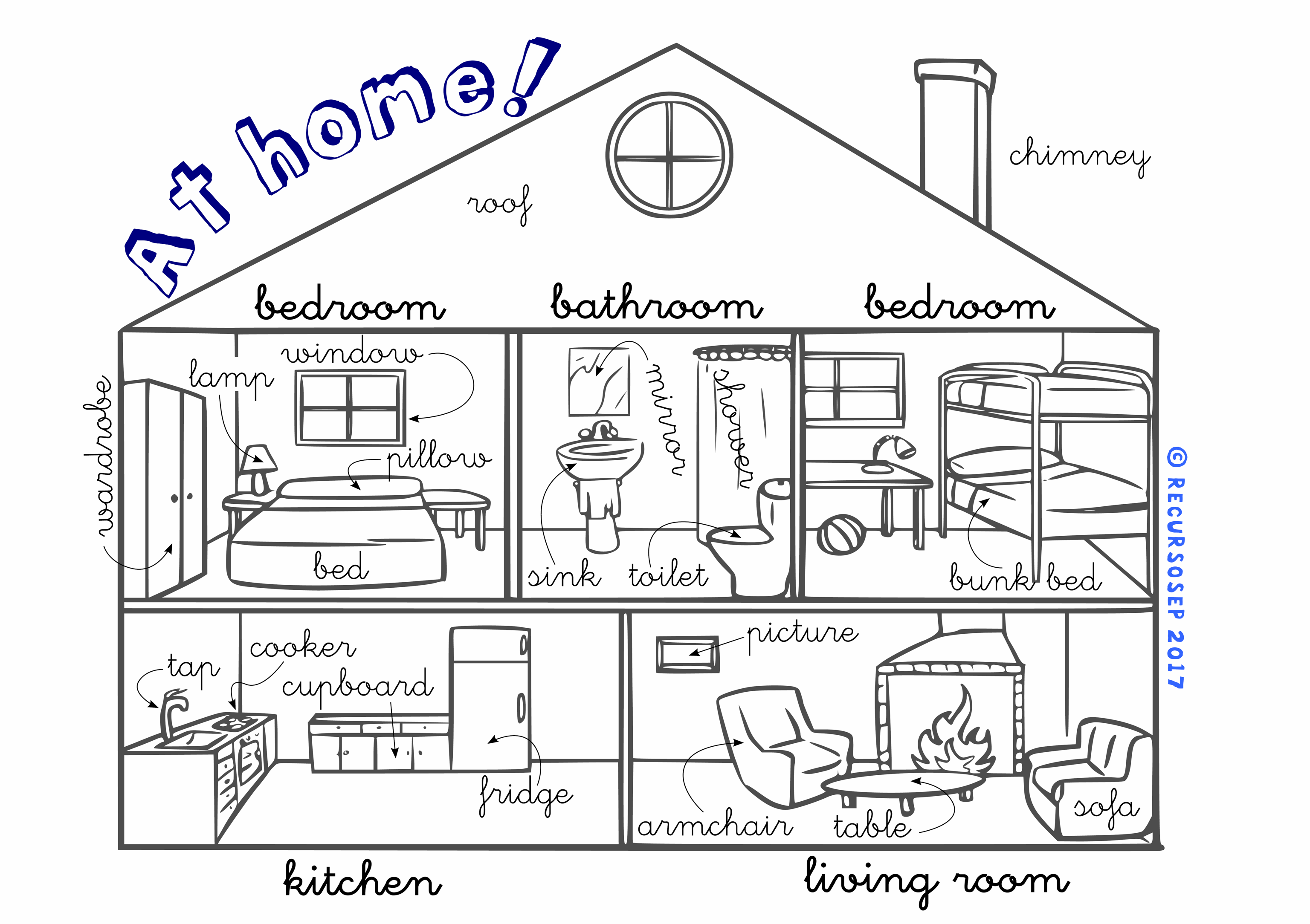 At home! • English Vocabulary | science | Pinterest | English ...