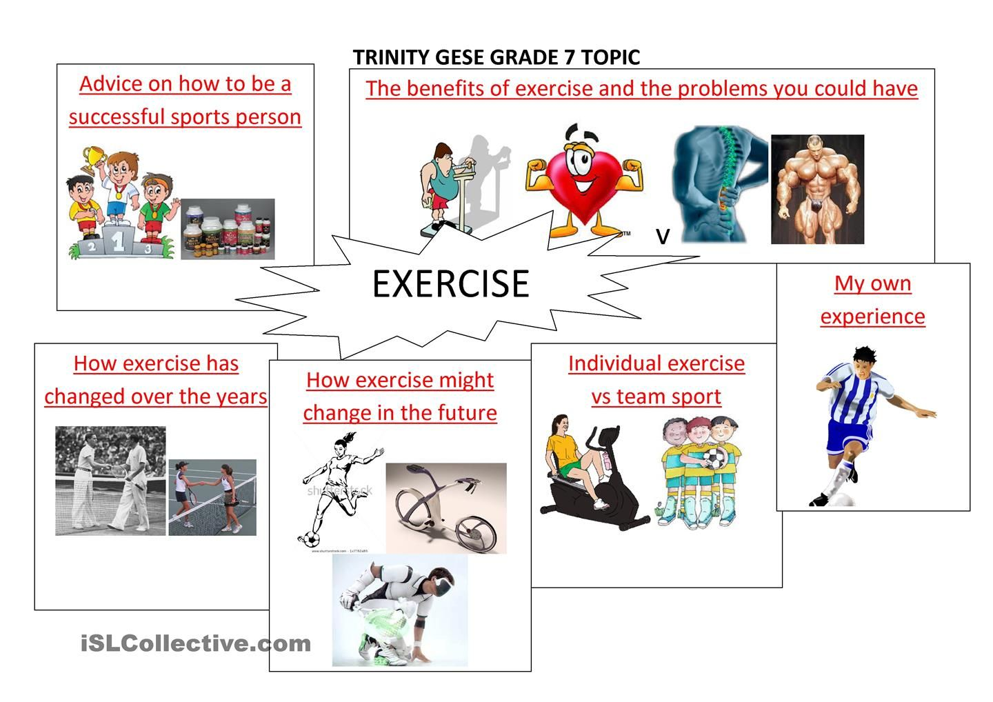 Trinity Gese Topic Forms